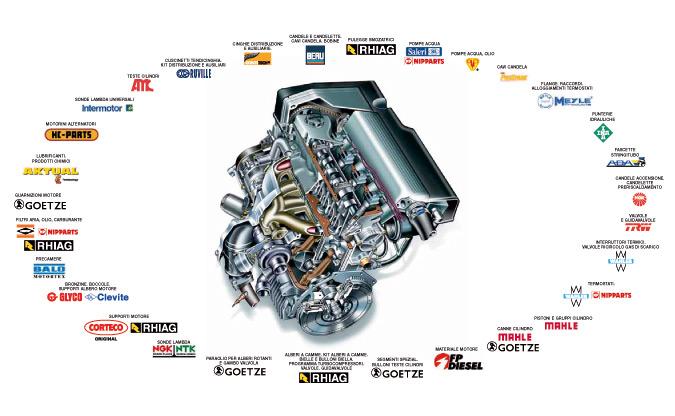 poster_motore